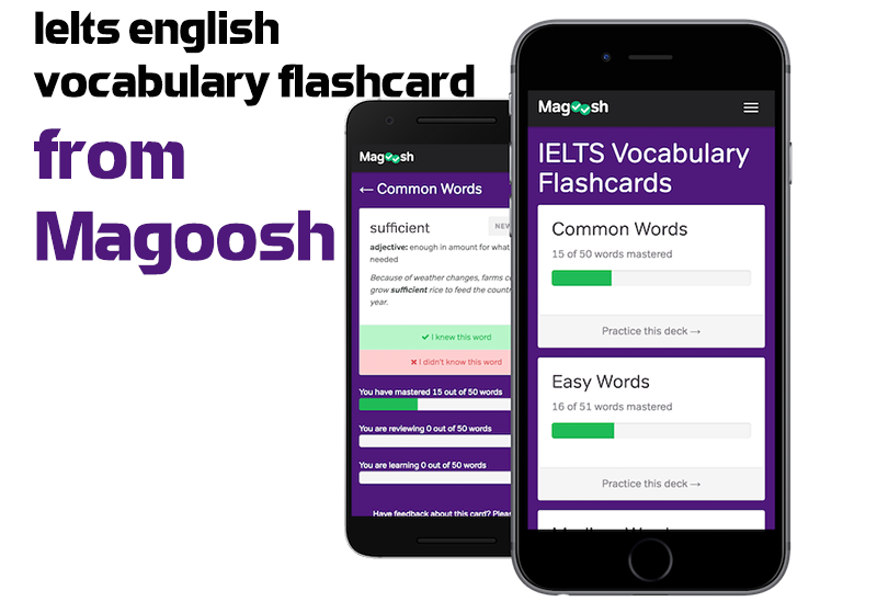 Magoosh-FLASHCARD-IELTS